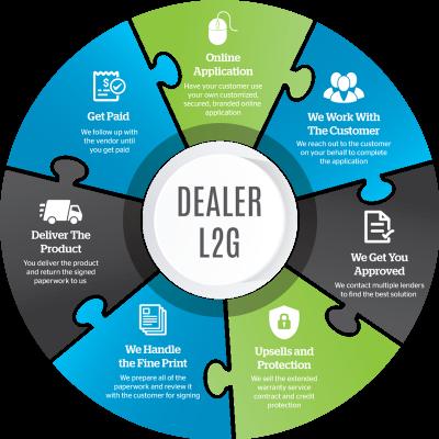 L2G-Data-Flow-Circles-Dealer